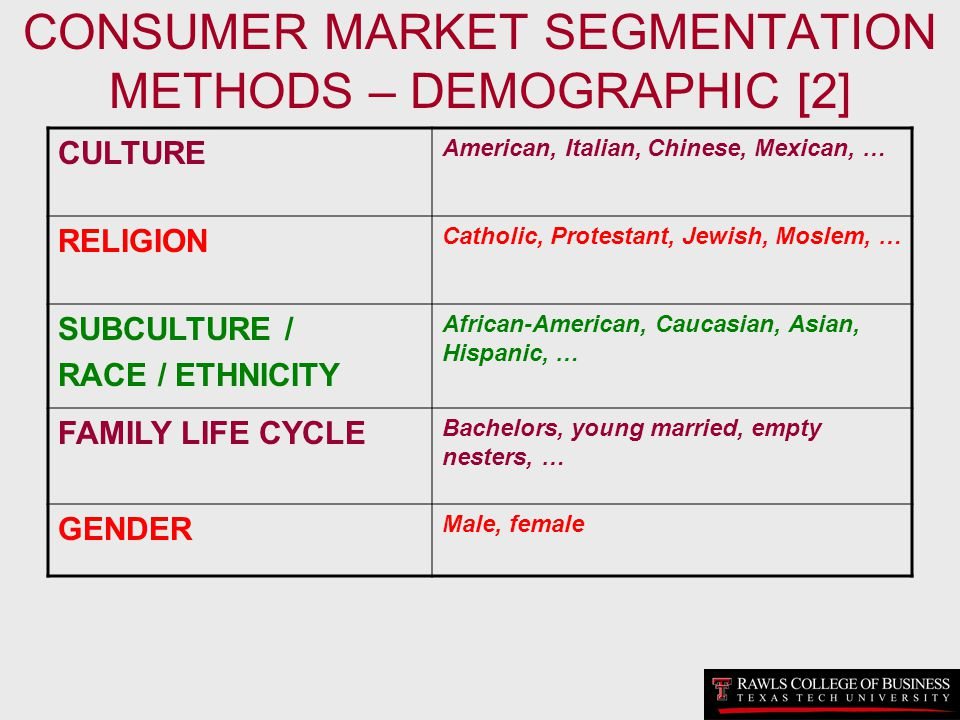 CONSUMER MARKET SEGMENTATION METHODS – DEMOGRAPHIC [2]